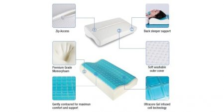 Memory Foam Cool Cell